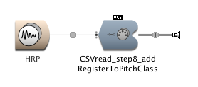 Reading CSV Files in Kyma: Part 1